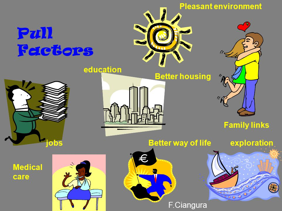 Pull Factors Pleasant environment education Better housing