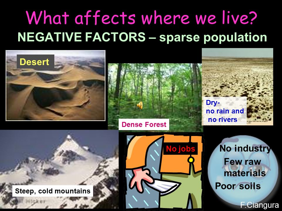 What affects where we live