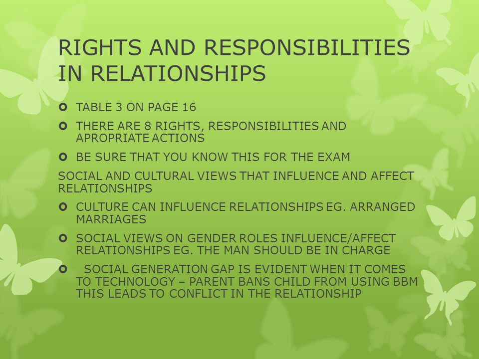 RIGHTS AND RESPONSIBILITIES IN RELATIONSHIPS