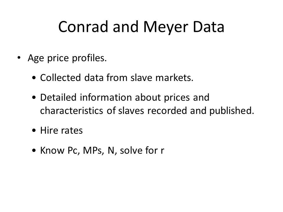 Conrad and Meyer Data Age price profiles.
