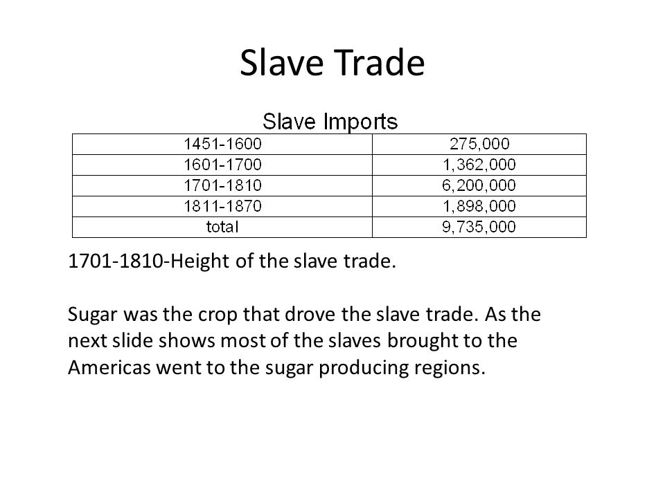 Slave Trade 1701-1810-Height of the slave trade.