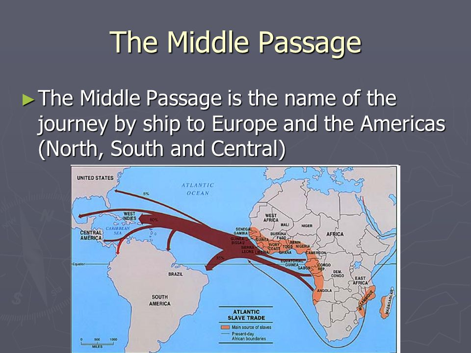The Middle Passage The Middle Passage is the name of the journey by ship to Europe and the Americas (North, South and Central)