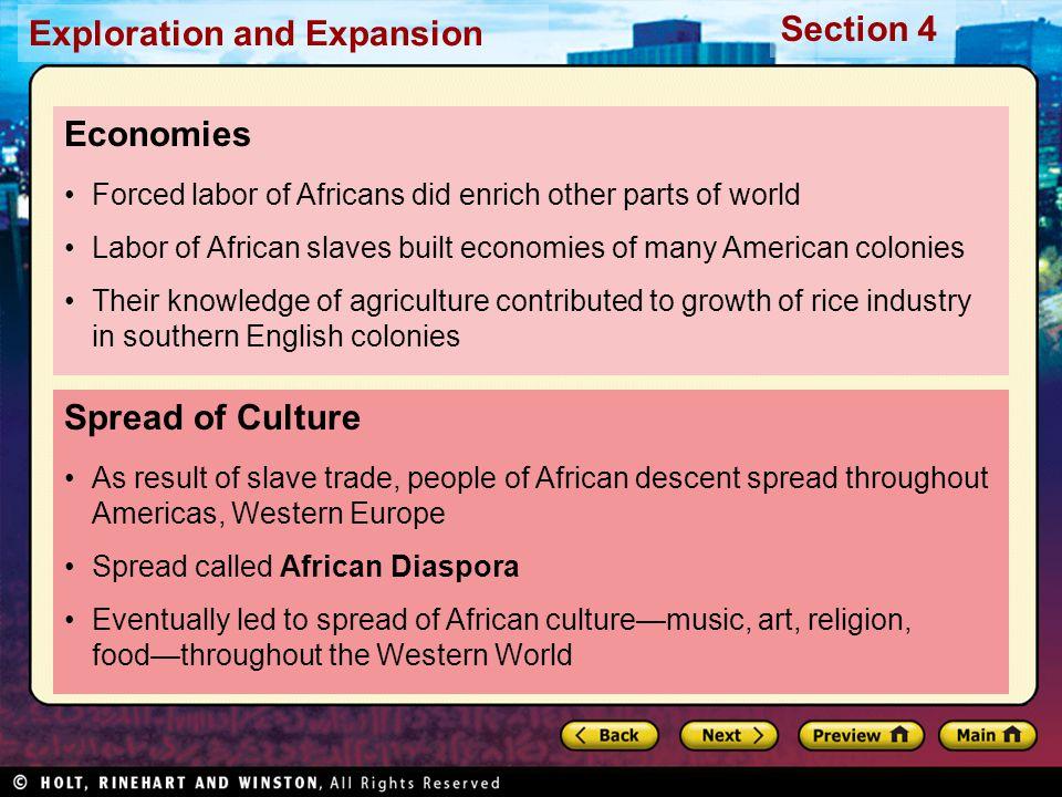 Economies Spread of Culture