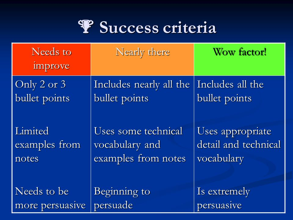  Success criteria Needs to improve Nearly there Wow factor!
