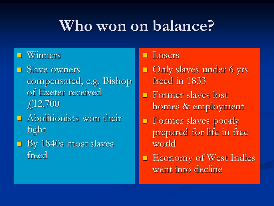 Who won on balance Winners
