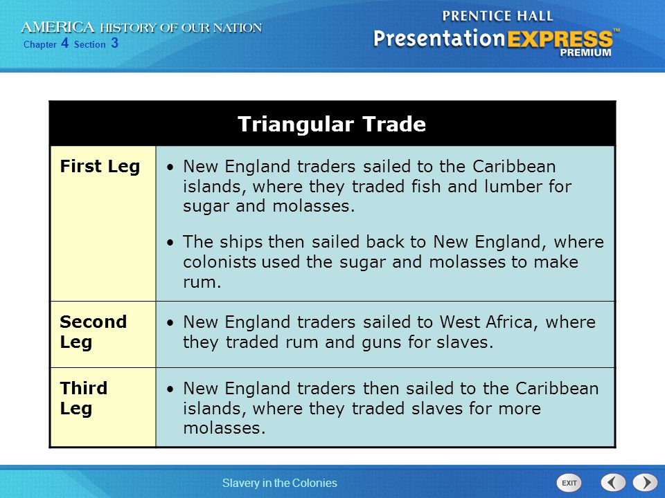 Triangular Trade First Leg