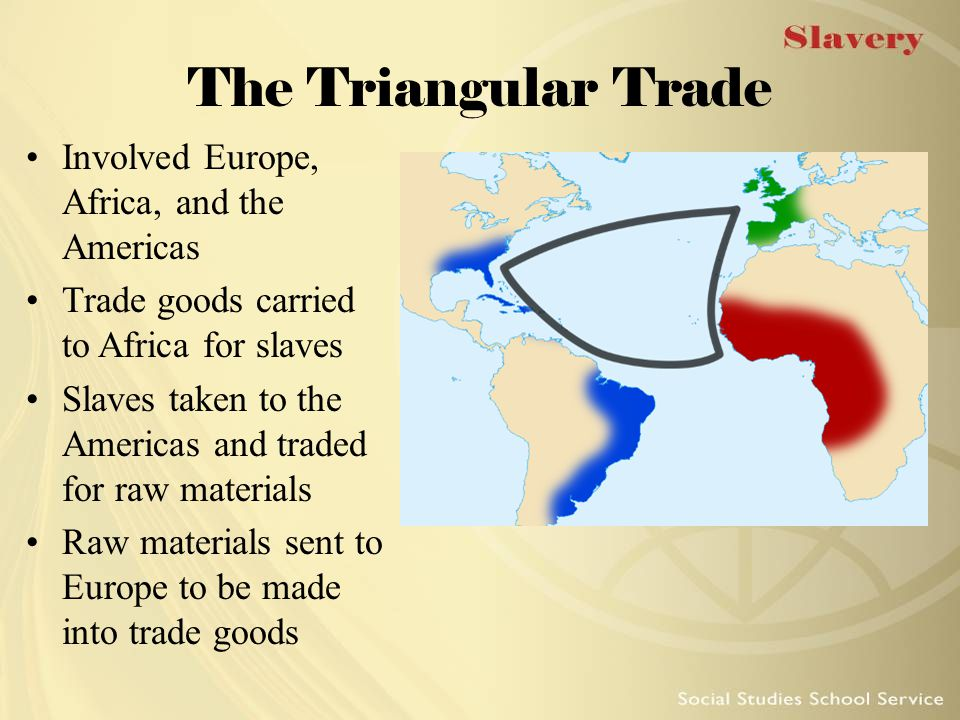 The Triangular Trade Involved Europe, Africa, and the Americas