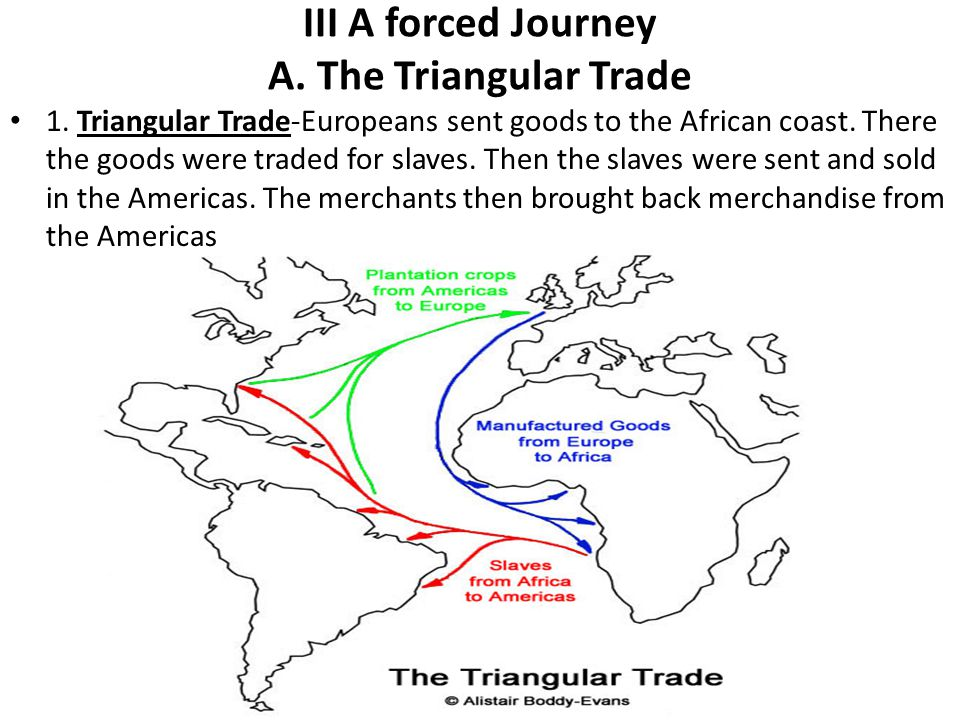 III A forced Journey A. The Triangular Trade