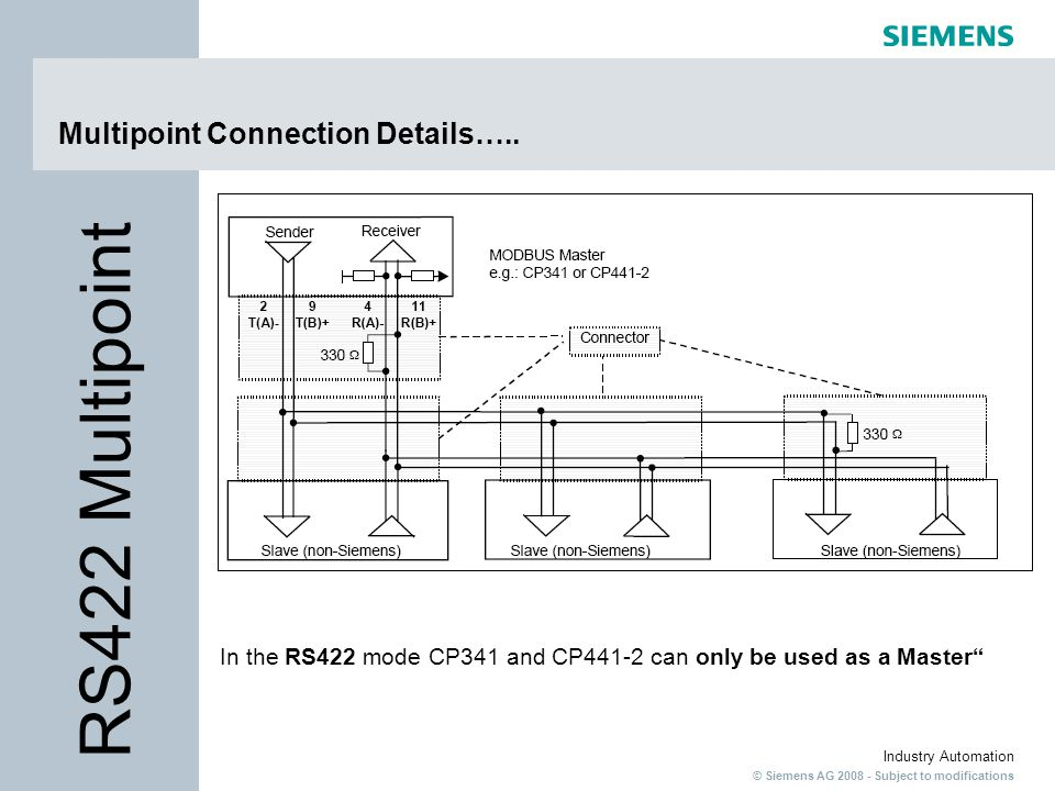 Multipoint Connection Details…..