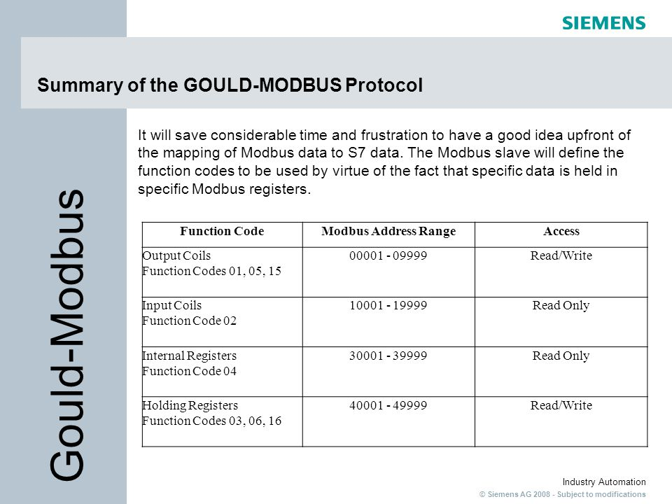 Summary of the GOULD-MODBUS Protocol