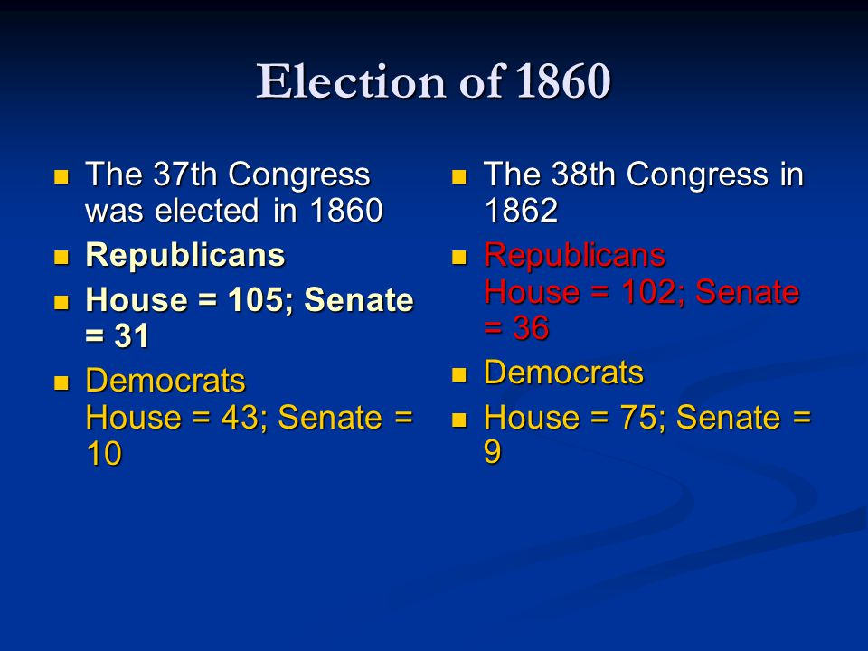 Election of 1860 The 37th Congress was elected in 1860 Republicans