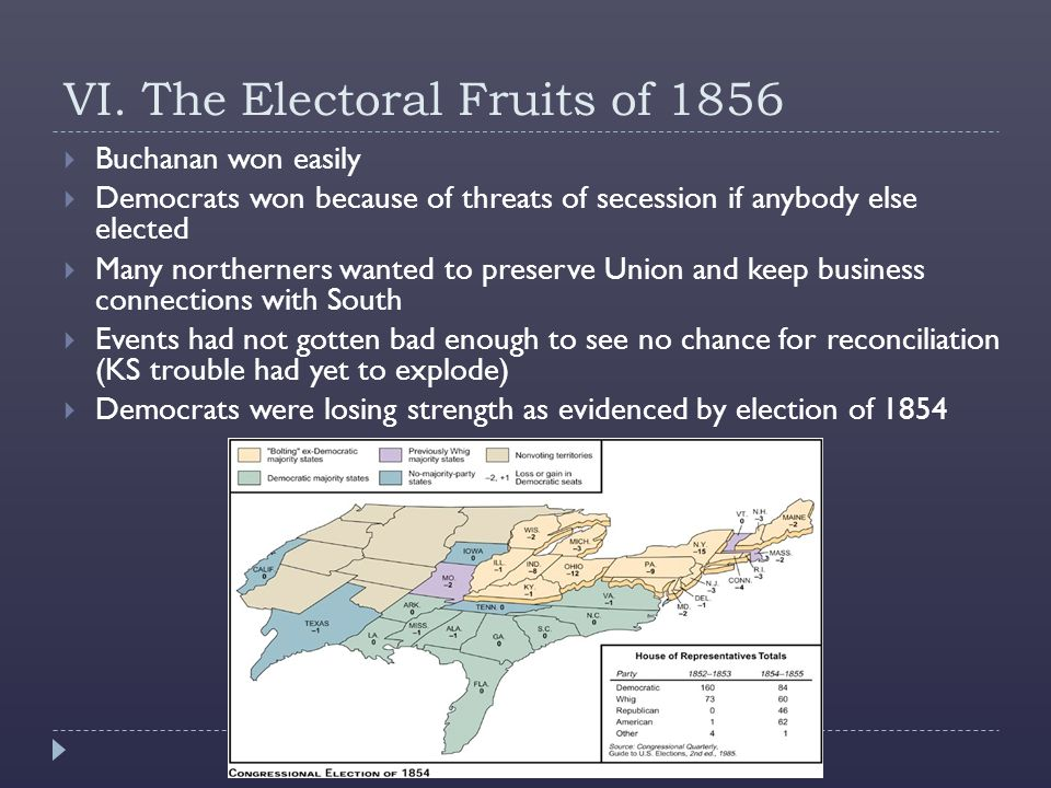 VI. The Electoral Fruits of 1856