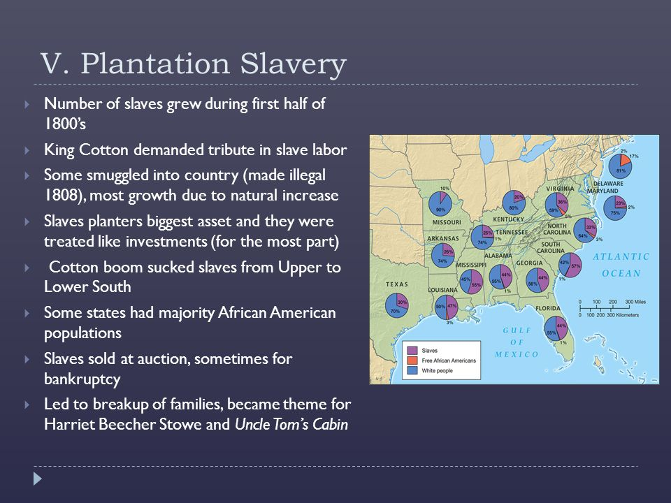 V. Plantation Slavery Number of slaves grew during first half of 1800's. King Cotton demanded tribute in slave labor.