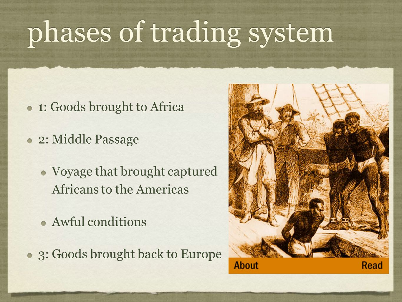 phases of trading system