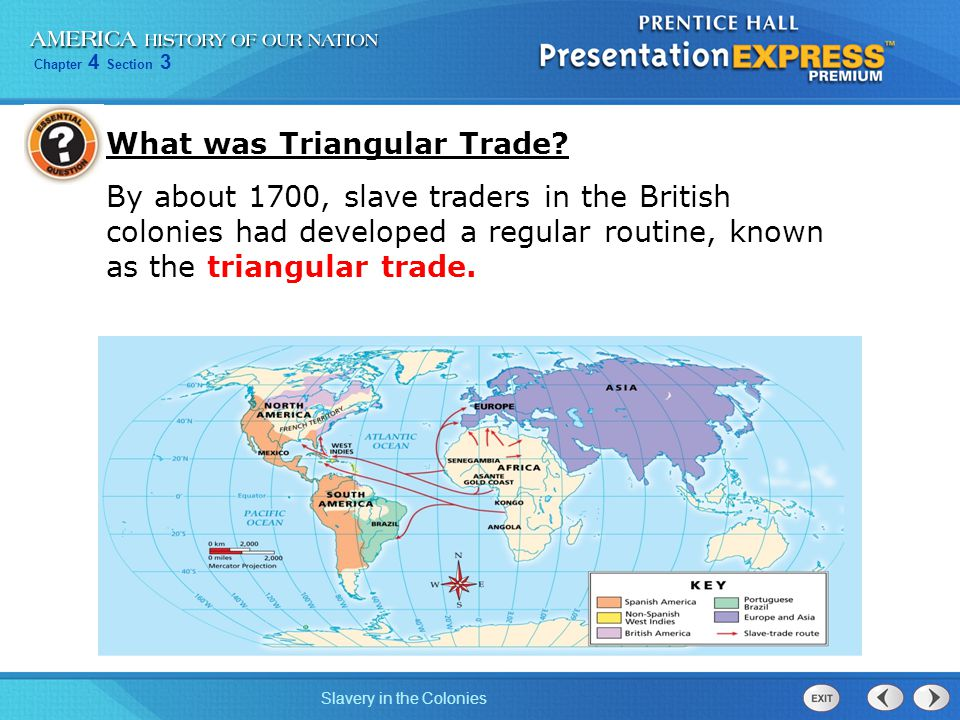 What was Triangular Trade