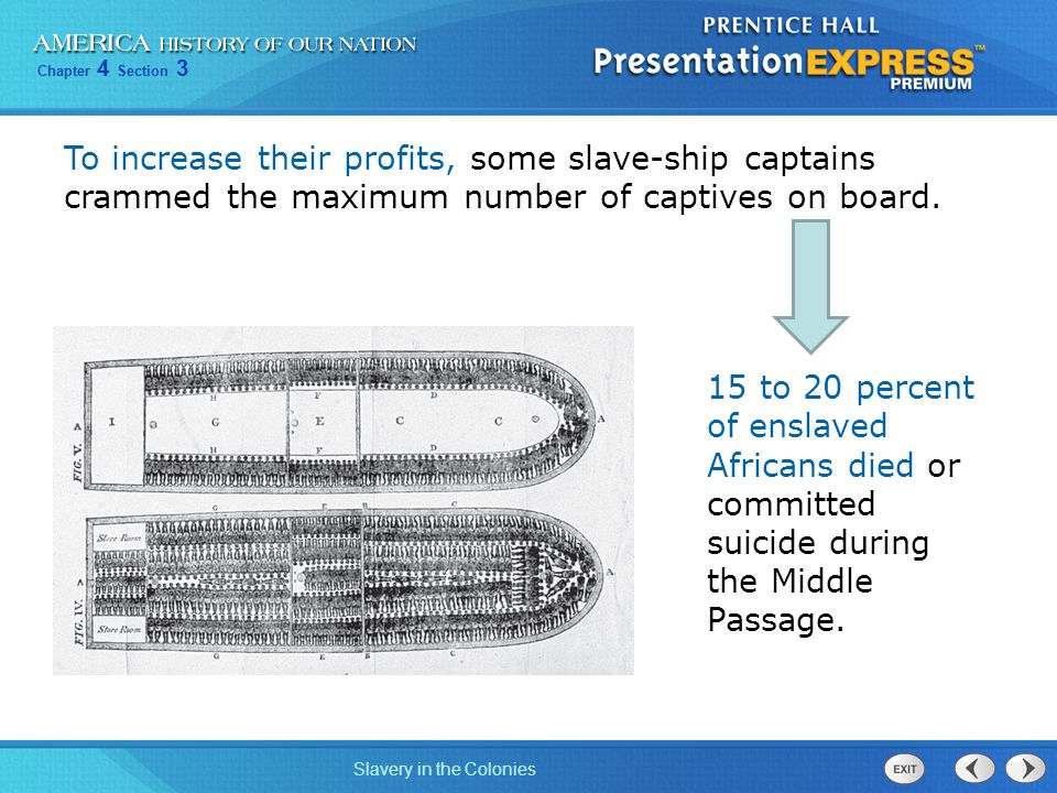 To increase their profits, some slave-ship captains crammed the maximum number of captives on board.