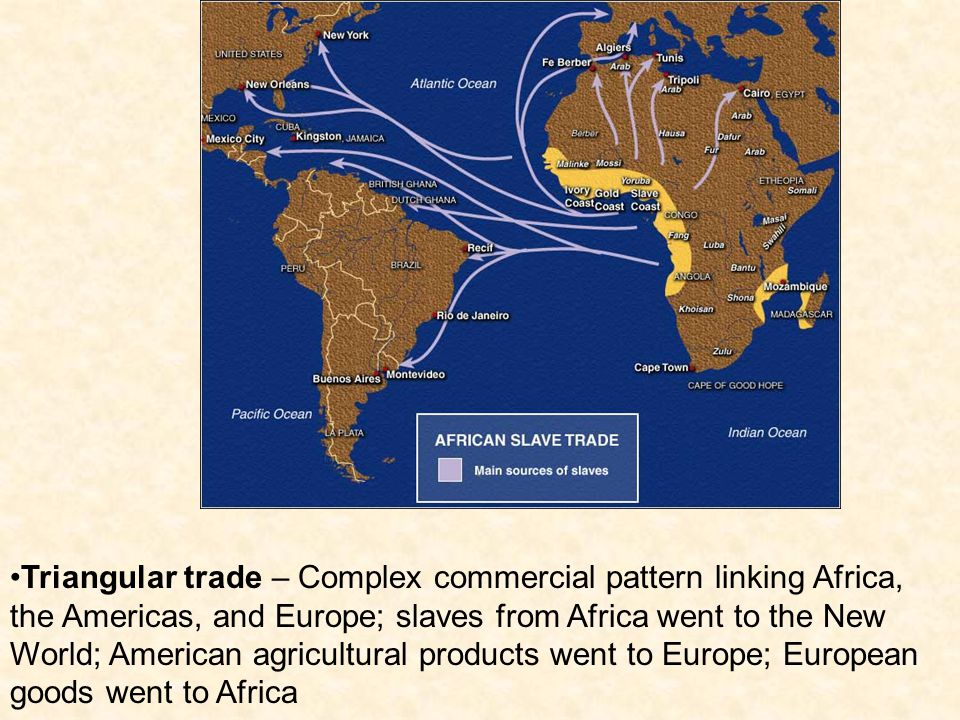 Triangular trade – Complex commercial pattern linking Africa, the Americas, and Europe; slaves from Africa went to the New World; American agricultural products went to Europe; European goods went to Africa