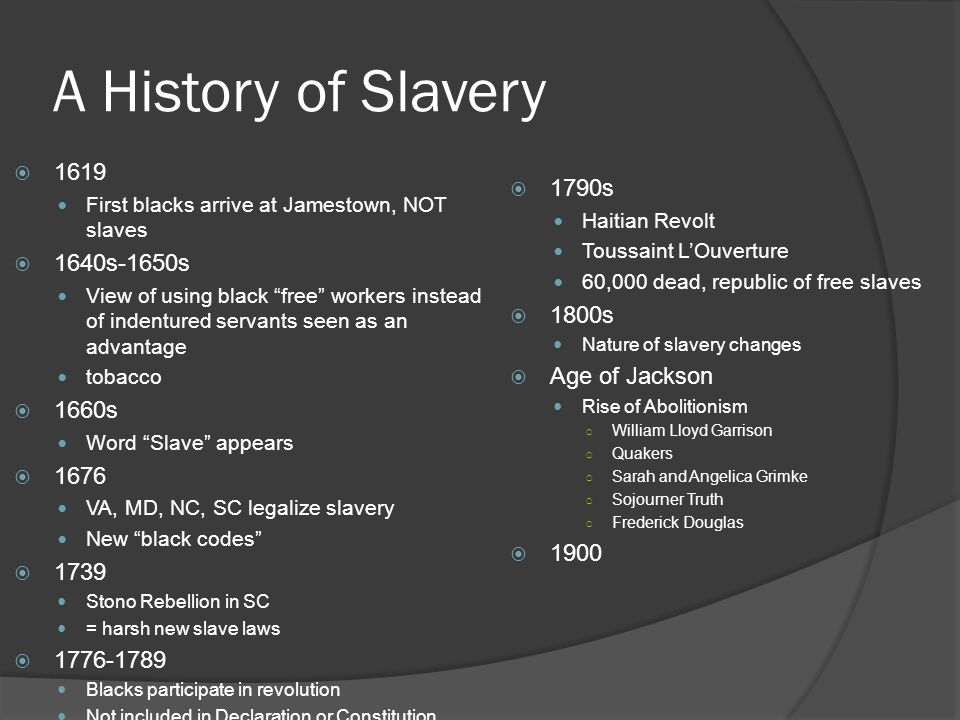 A History of Slavery 1619 1790s 1640s-1650s 1800s Age of Jackson 1660s