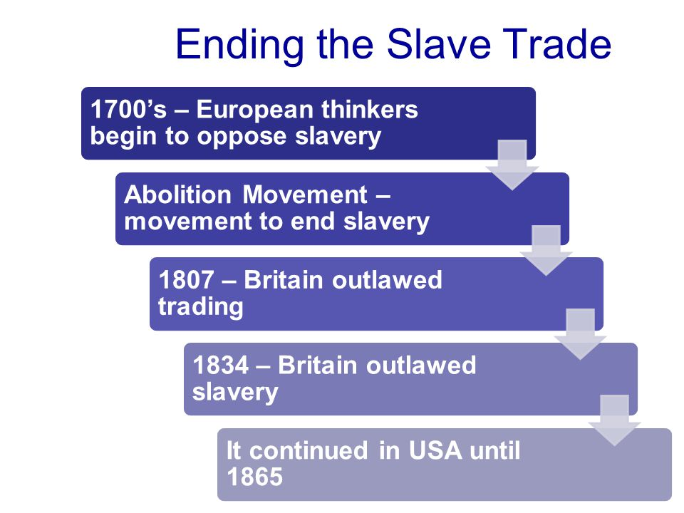 Ending the Slave Trade 1700's – European thinkers begin to oppose slavery. Abolition Movement – movement to end slavery.