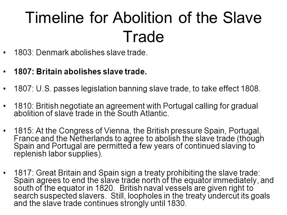 Timeline for Abolition of the Slave Trade