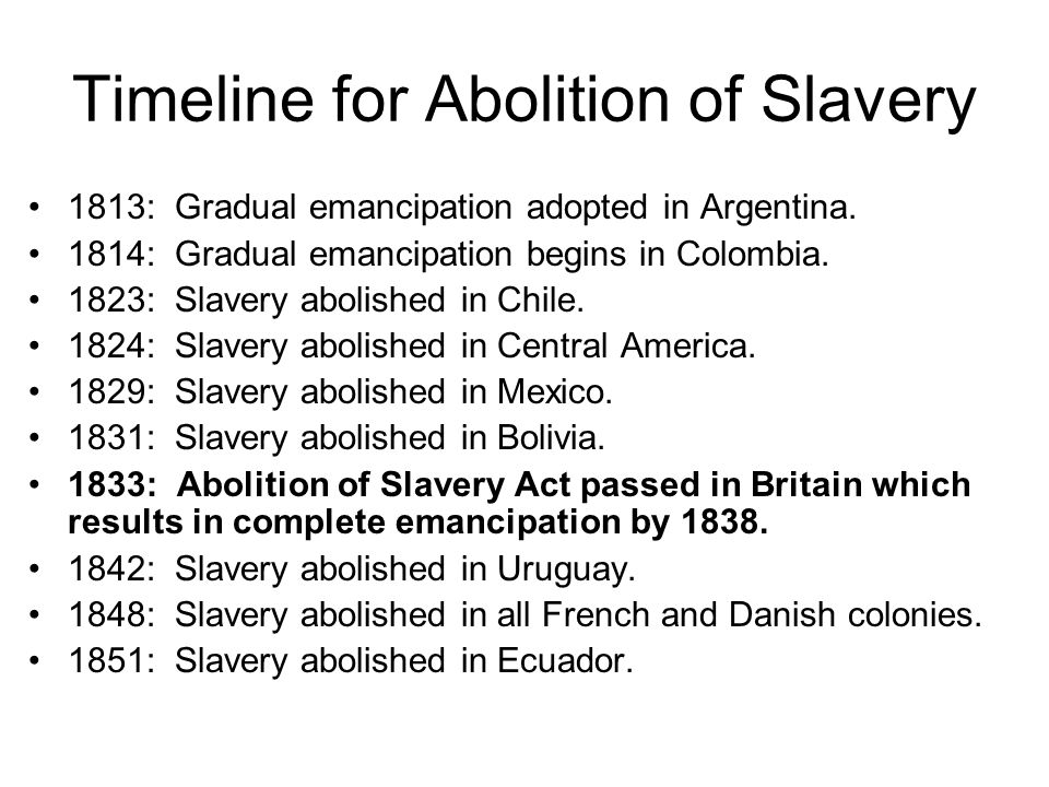Timeline for Abolition of Slavery