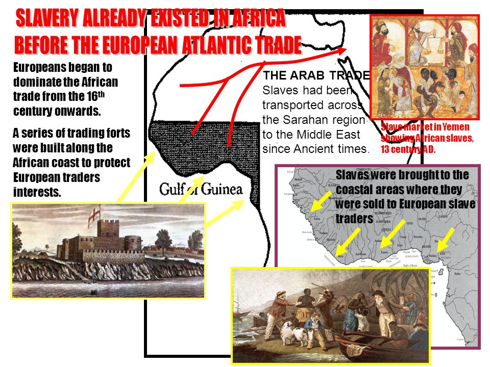 SLAVERY ALREADY EXISTED IN AFRICA BEFORE THE EUROPEAN ATLANTIC TRADE