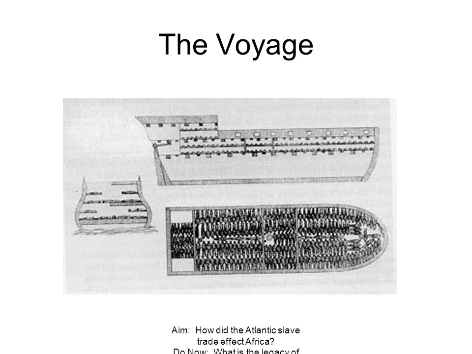 The Voyage Aim: How did the Atlantic slave trade effect Africa