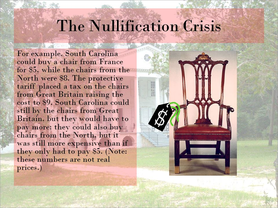 The Nullification Crisis