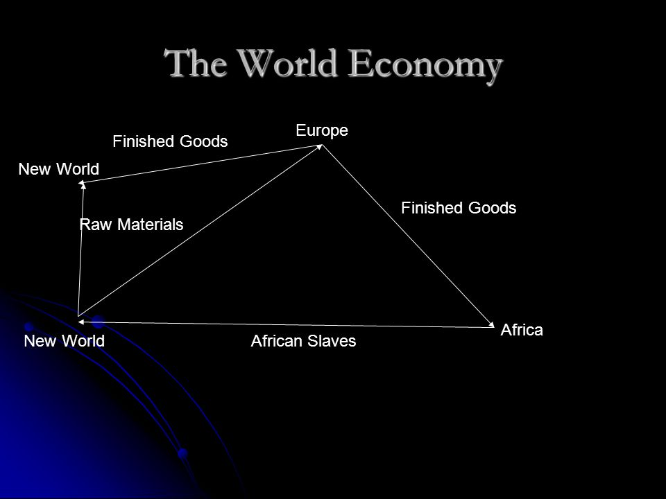 The World Economy Europe Finished Goods New World Finished Goods