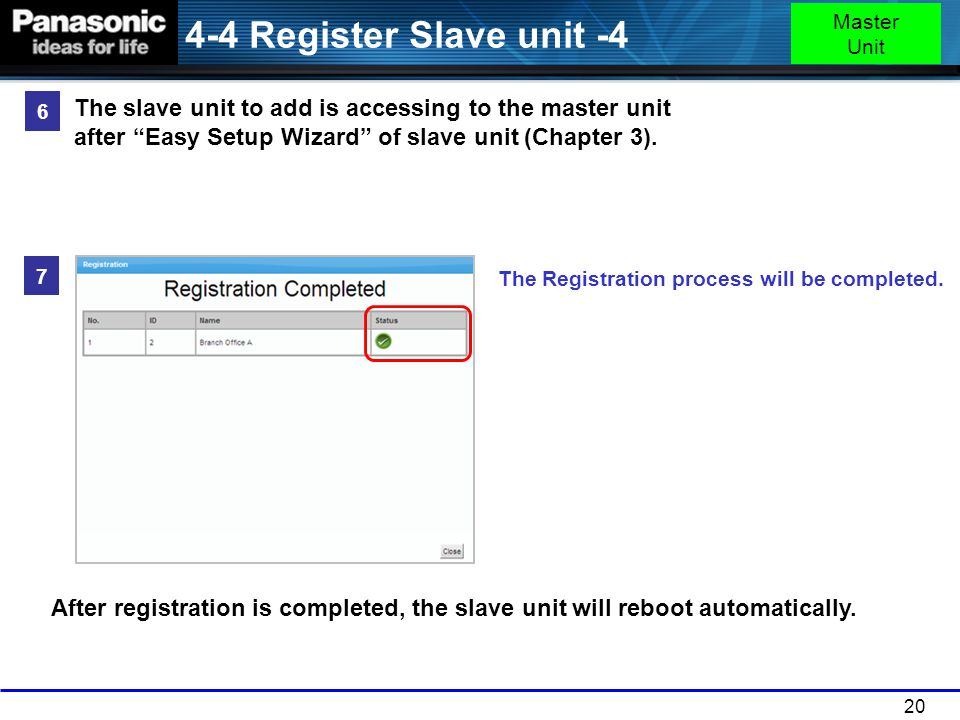 4-4 Register Slave unit -4 Master Unit. 6.