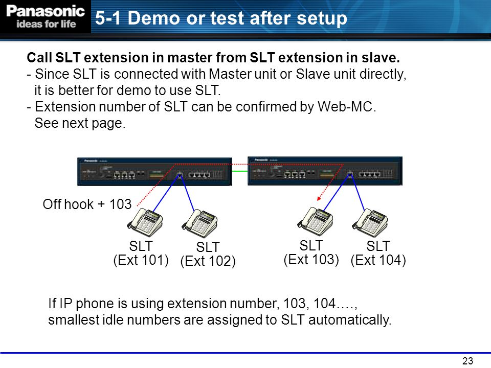 5-1 Demo or test after setup