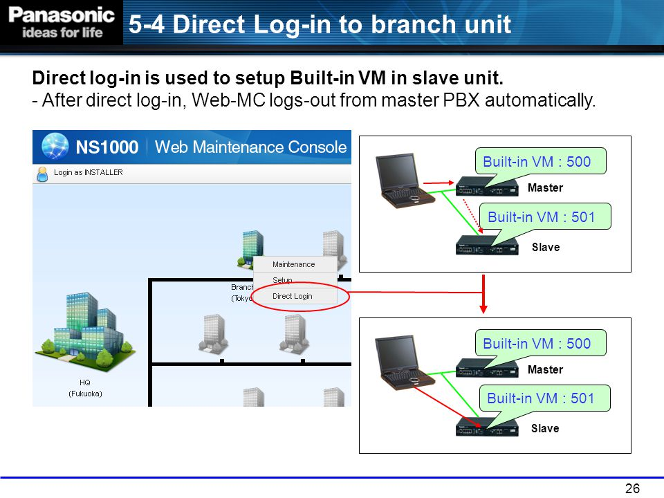 5-4 Direct Log-in to branch unit