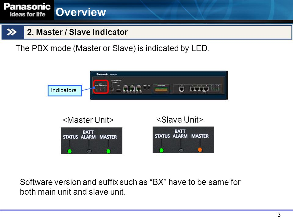 Overview 2. Master / Slave Indicator
