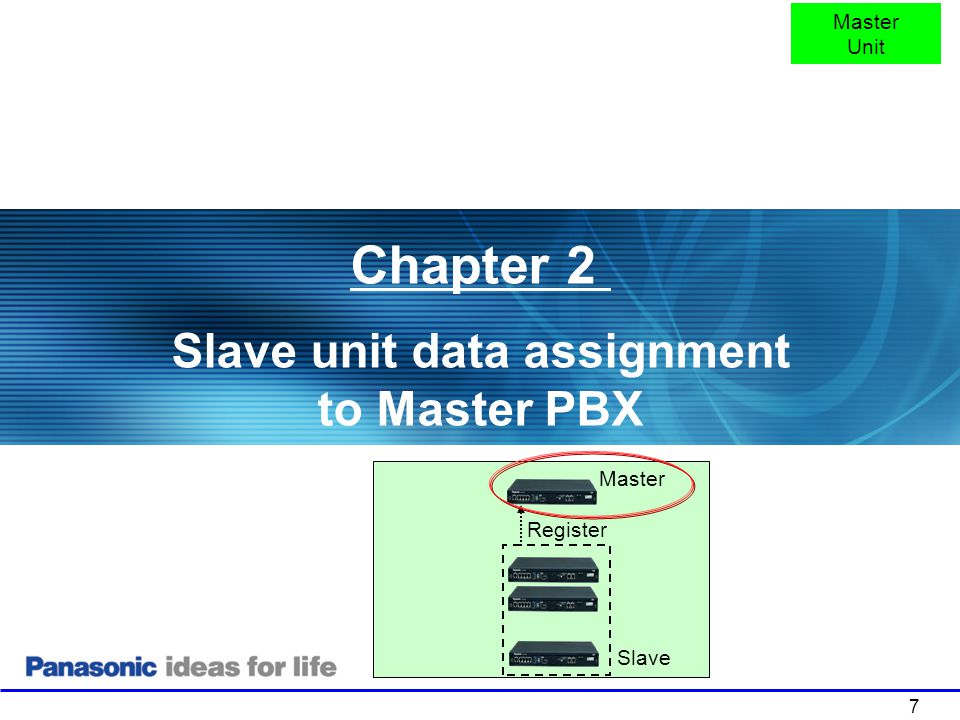 Slave unit data assignment to Master PBX