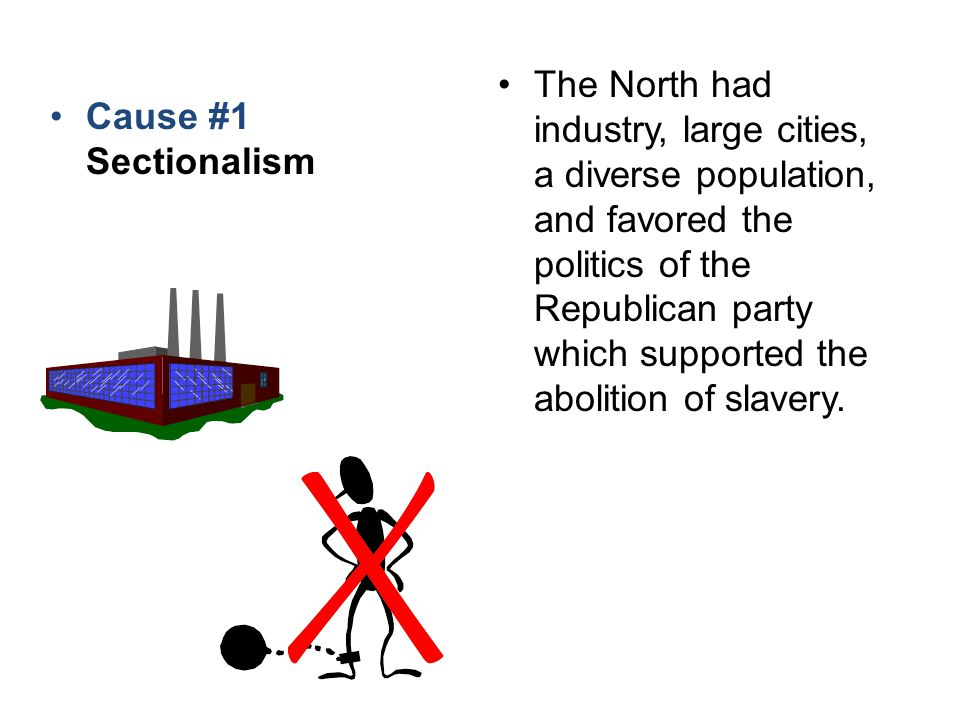 The North had industry, large cities, a diverse population, and favored the politics of the Republican party which supported the abolition of slavery.