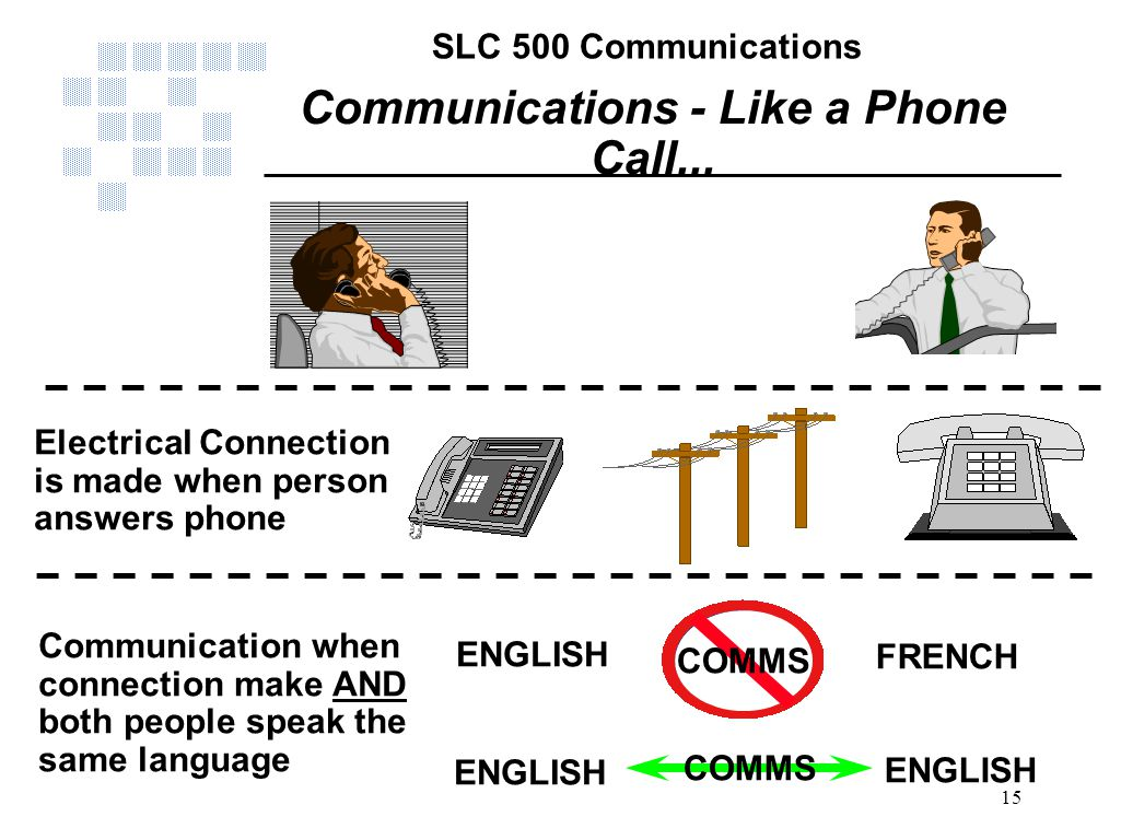 Communications - Like a Phone Call...