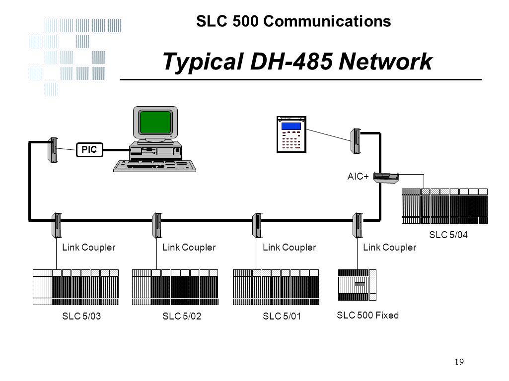 Typical DH-485 Network Link Coupler SLC 5/03 SLC 5/02 SLC 5/01