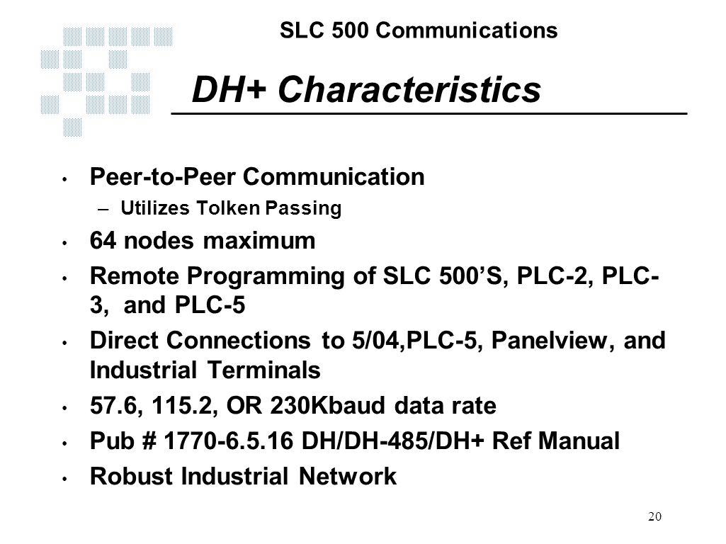 DH+ Characteristics Peer-to-Peer Communication 64 nodes maximum