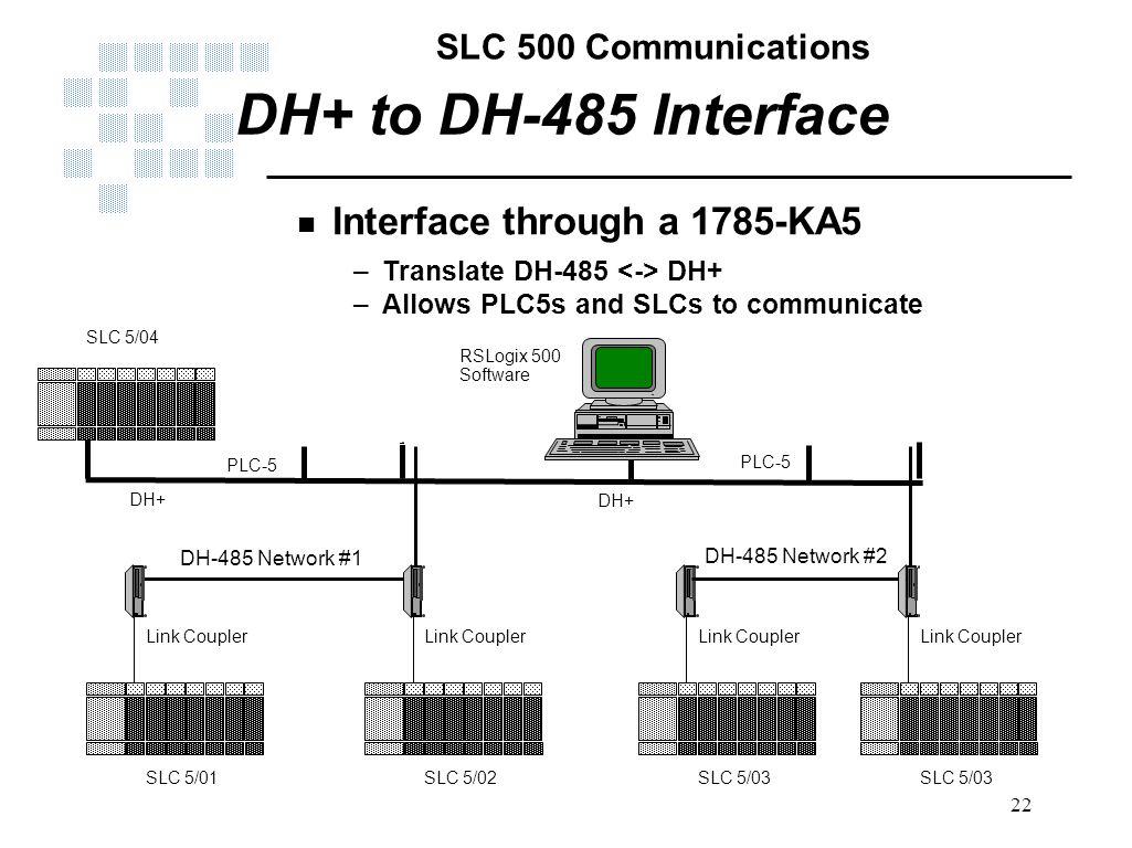 DH+ to DH-485 Interface Interface through a 1785-KA5