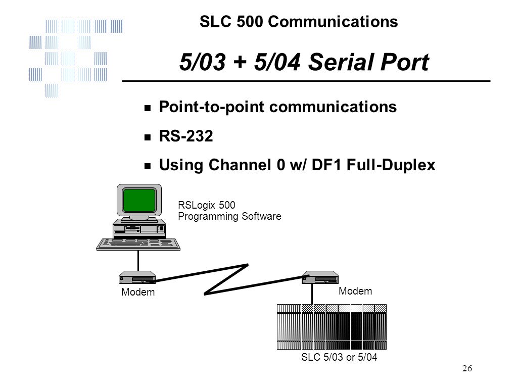 5/03 + 5/04 Serial Port Point-to-point communications RS-232