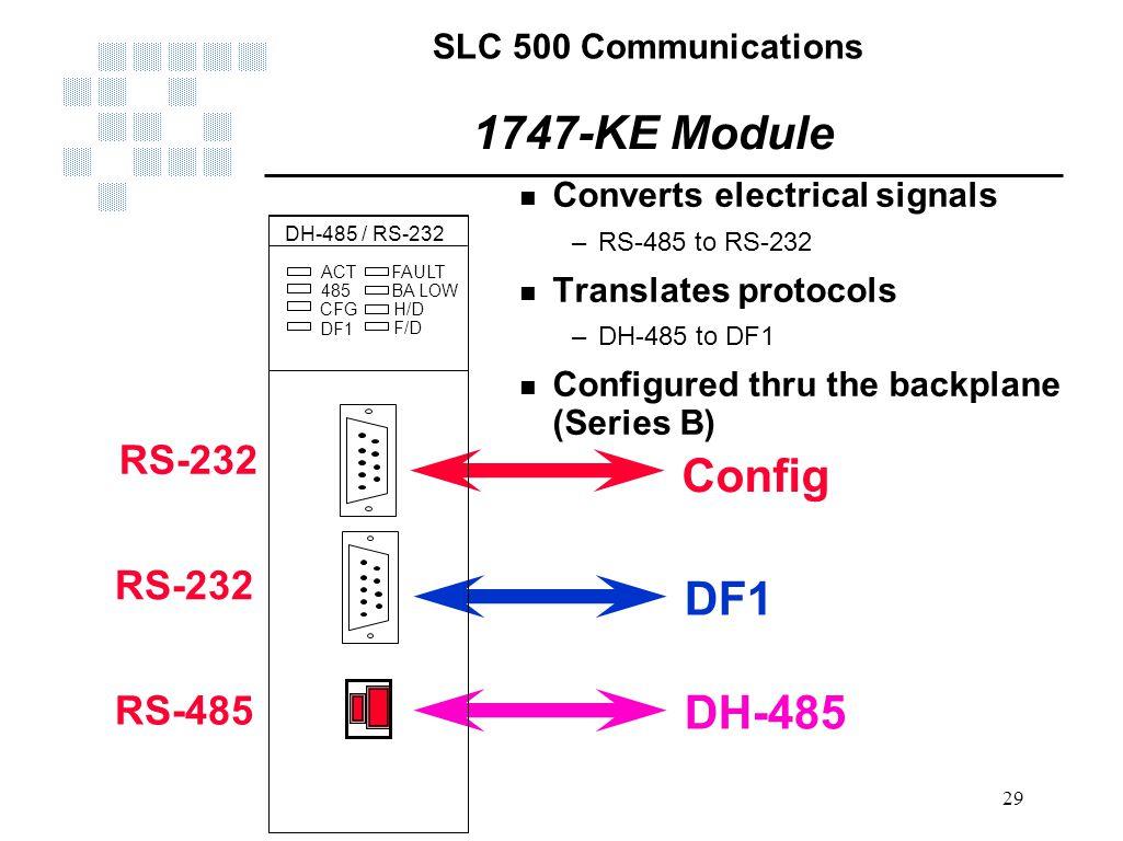 1747-KE Module Config DF1 DH-485 RS-232 RS-232 RS-485
