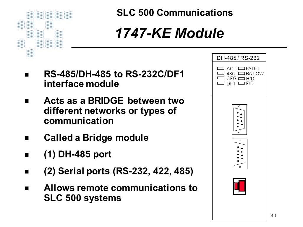 1747-KE Module RS-485/DH-485 to RS-232C/DF1 interface module