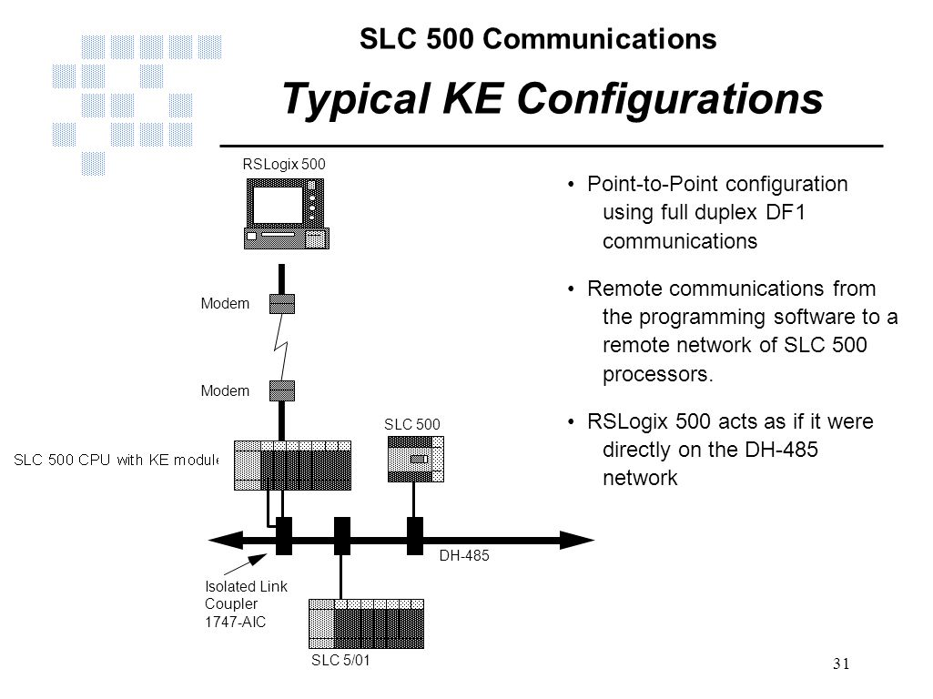 Typical KE Configurations