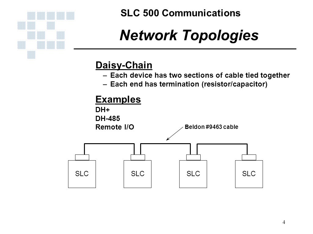 Network Topologies Daisy-Chain Examples