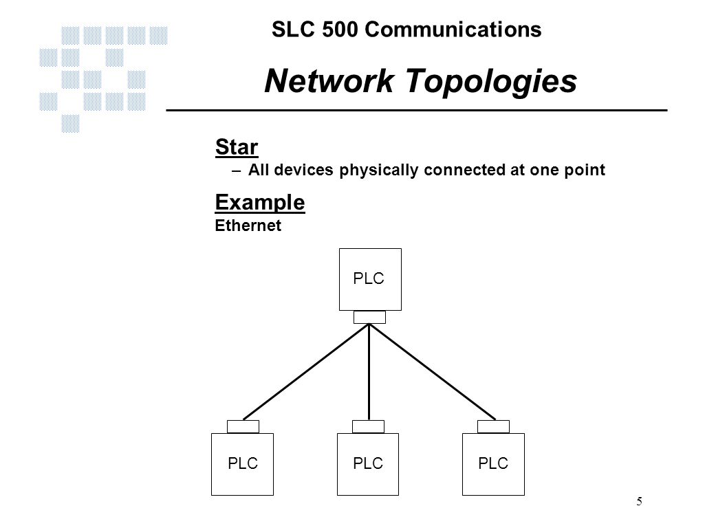 Network Topologies Star Example