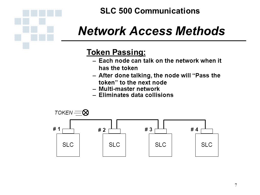 Network Access Methods