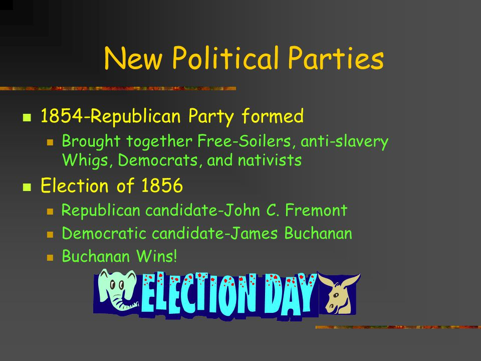 New Political Parties 1854-Republican Party formed Election of 1856