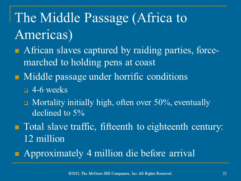 The Middle Passage (Africa to Americas)
