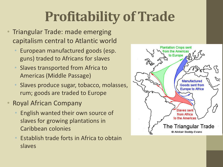 Profitability of Trade