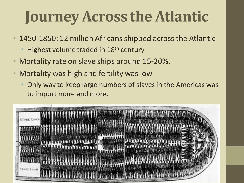 Journey Across the Atlantic